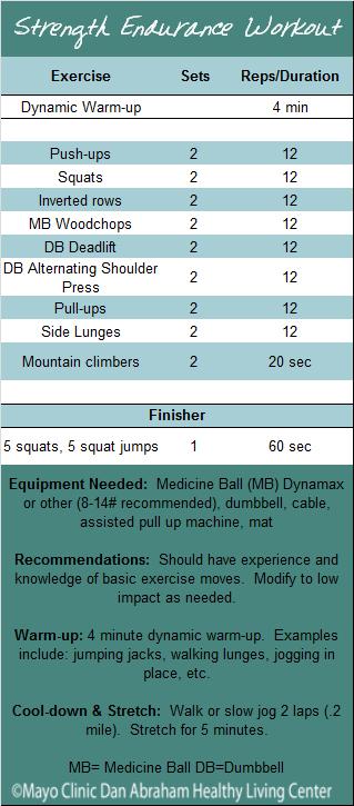 Strength Endurance workout