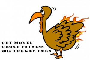 turkey burn