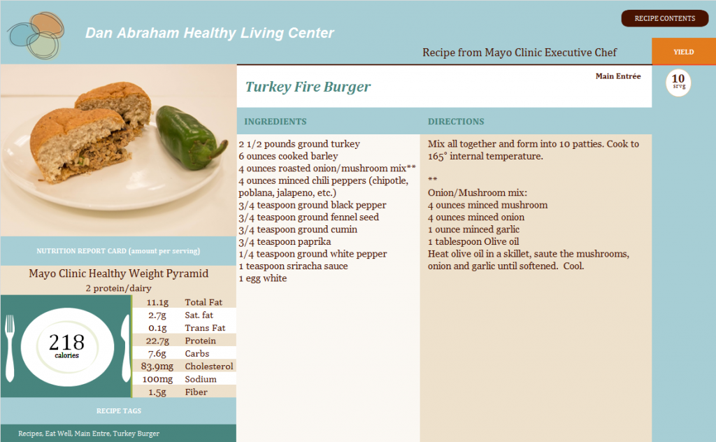 Turkey Fire Burger