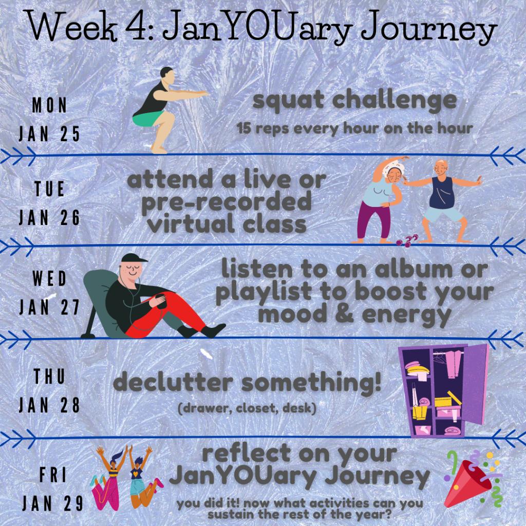 Jan - YOU - ary Wellness Journey!