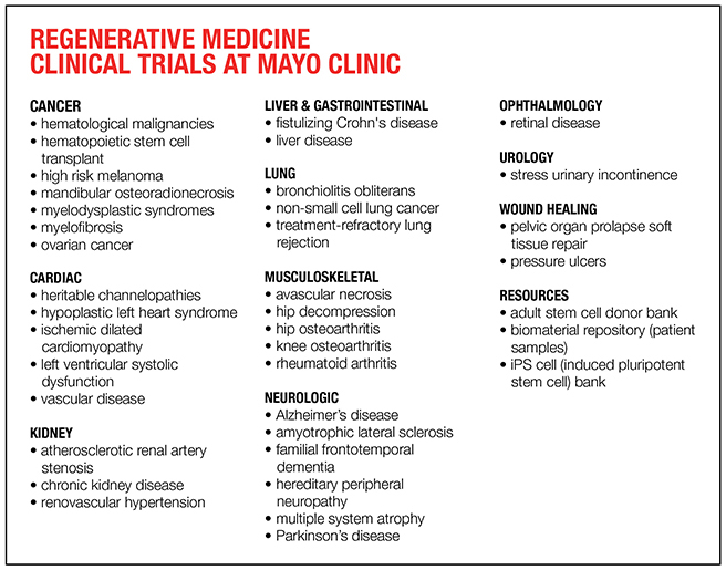 Renaissance in Medicine | Discovery's Edge