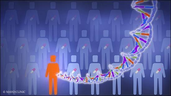 Graphic representation of pharmacogenomics