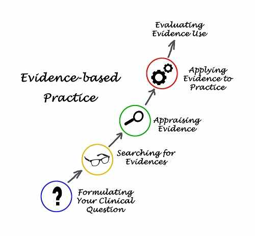 Evidence Based Practice_smaller