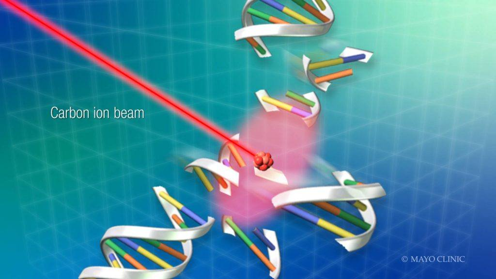 artistic rendering of a carbon ion beam breaking apart DNA