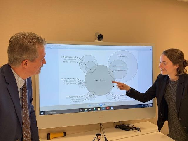 Andrea Aul explaining a PowerPoint slide showing a Venn diagram of the hypocalcemia incidence findings to her mentor Dr. Thacher. Display screen is large monitor mounted on the wall over a table.