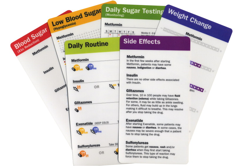 picture of diabetes decision aids - several cards with medications listed and issues to be considered with each