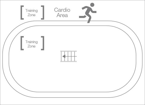 Track Level
