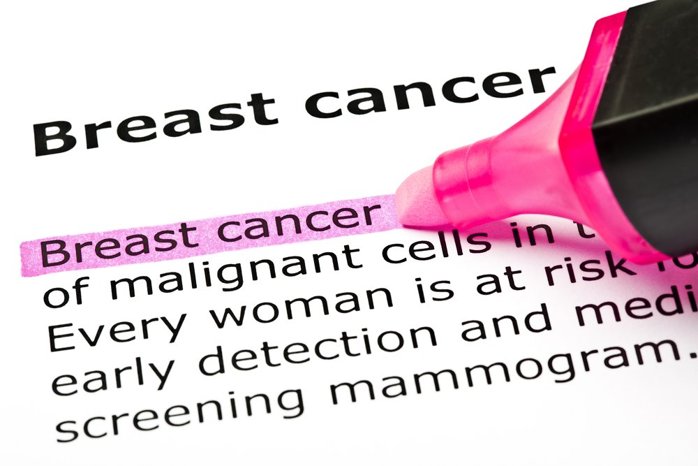 Breast Cancer highlighted