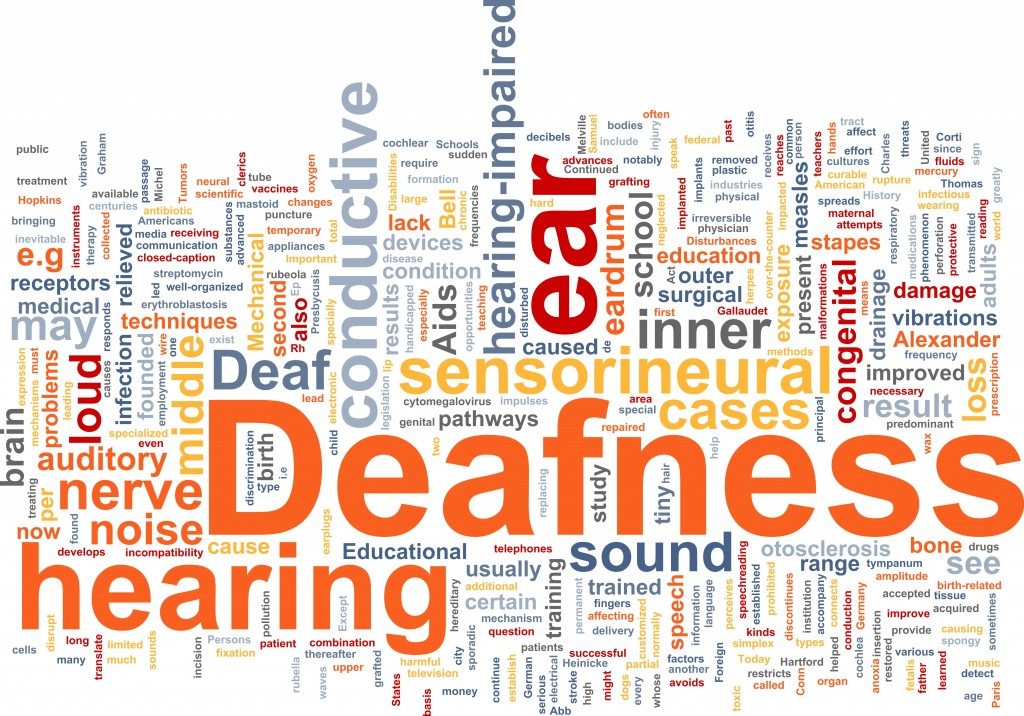 Hearing loss and deafness word cloud