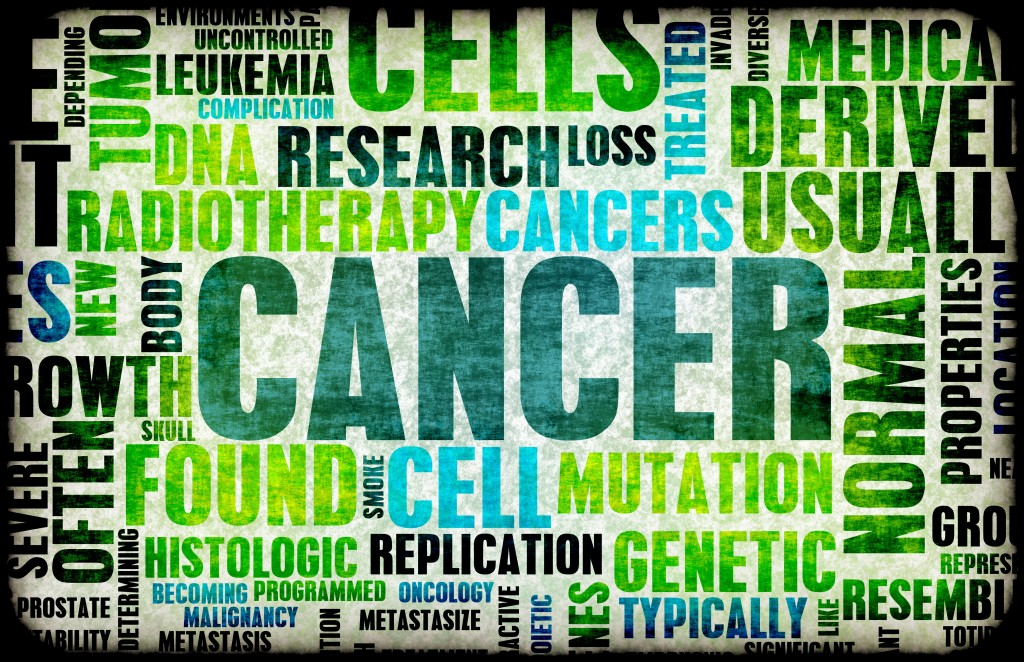 word cloud for cancer research