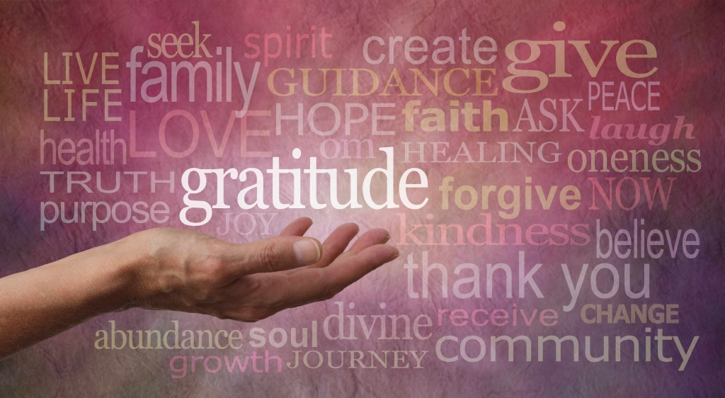 word cloud for gratitude, thank you, hope, give, forgiveness