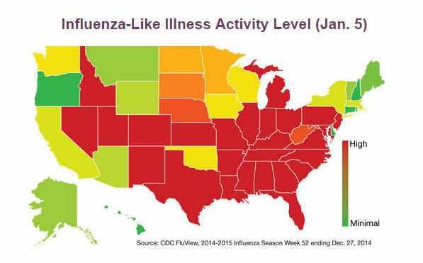 CDC influenza-lsike illness map of United States