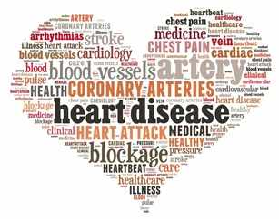 Nube de palabras para enfermedad cardíaca, arterias coronarias, ataque cardíaco