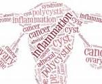 Word cloud illustration of ovarian diseases