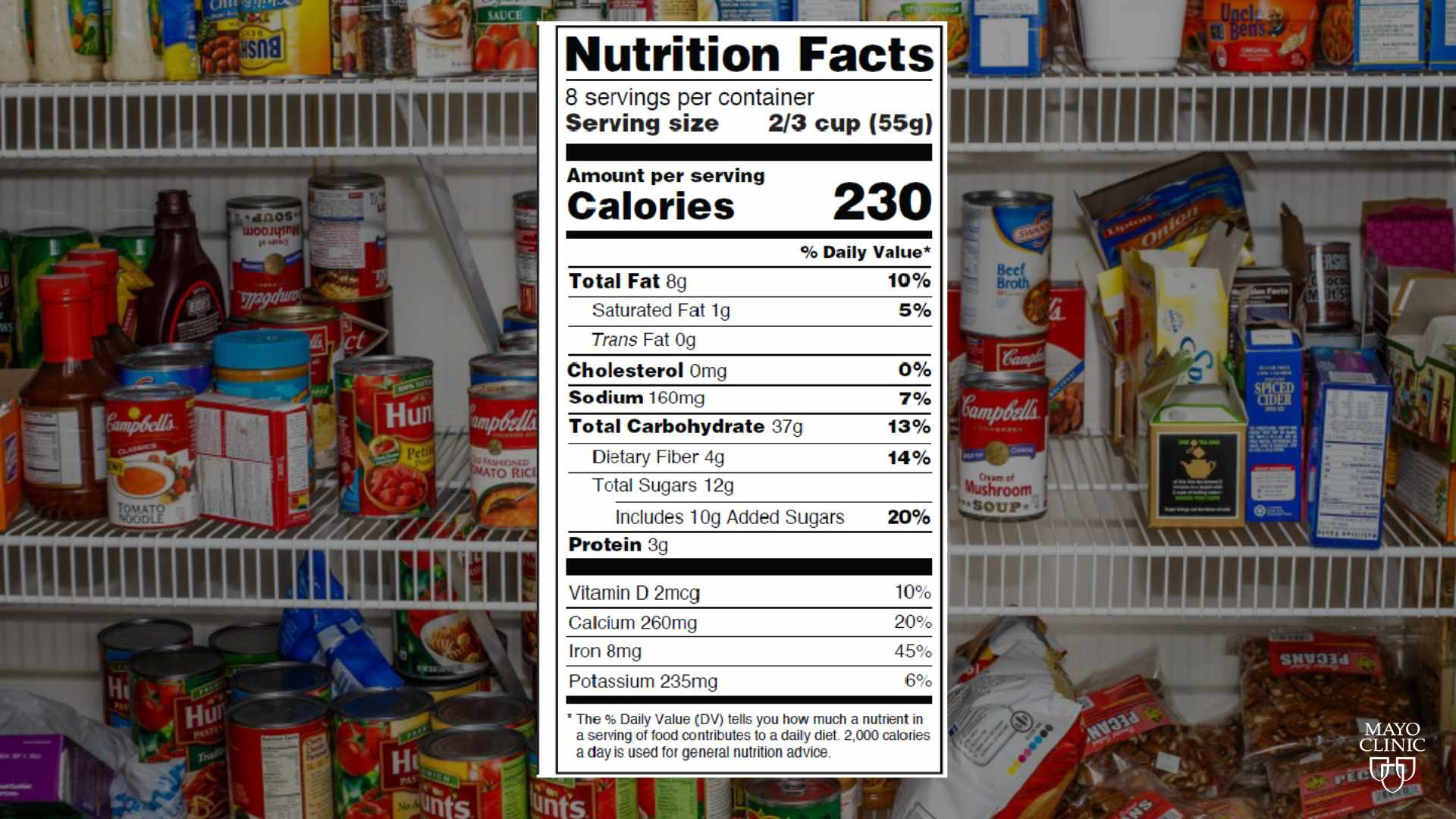 the new nutrition label superimposed over a pantry background of food