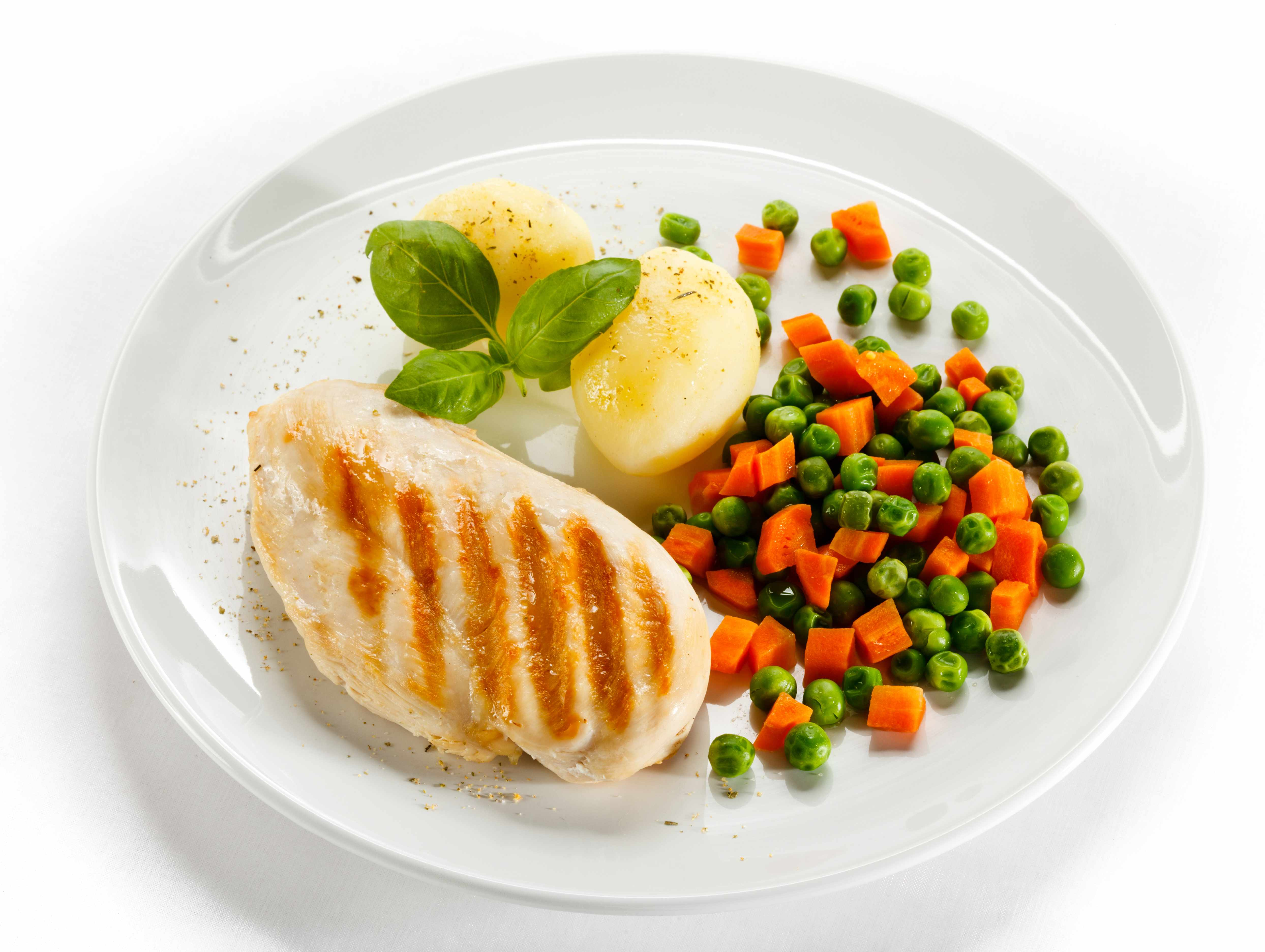 a plate of chicken and vegetables, illustrating portion control