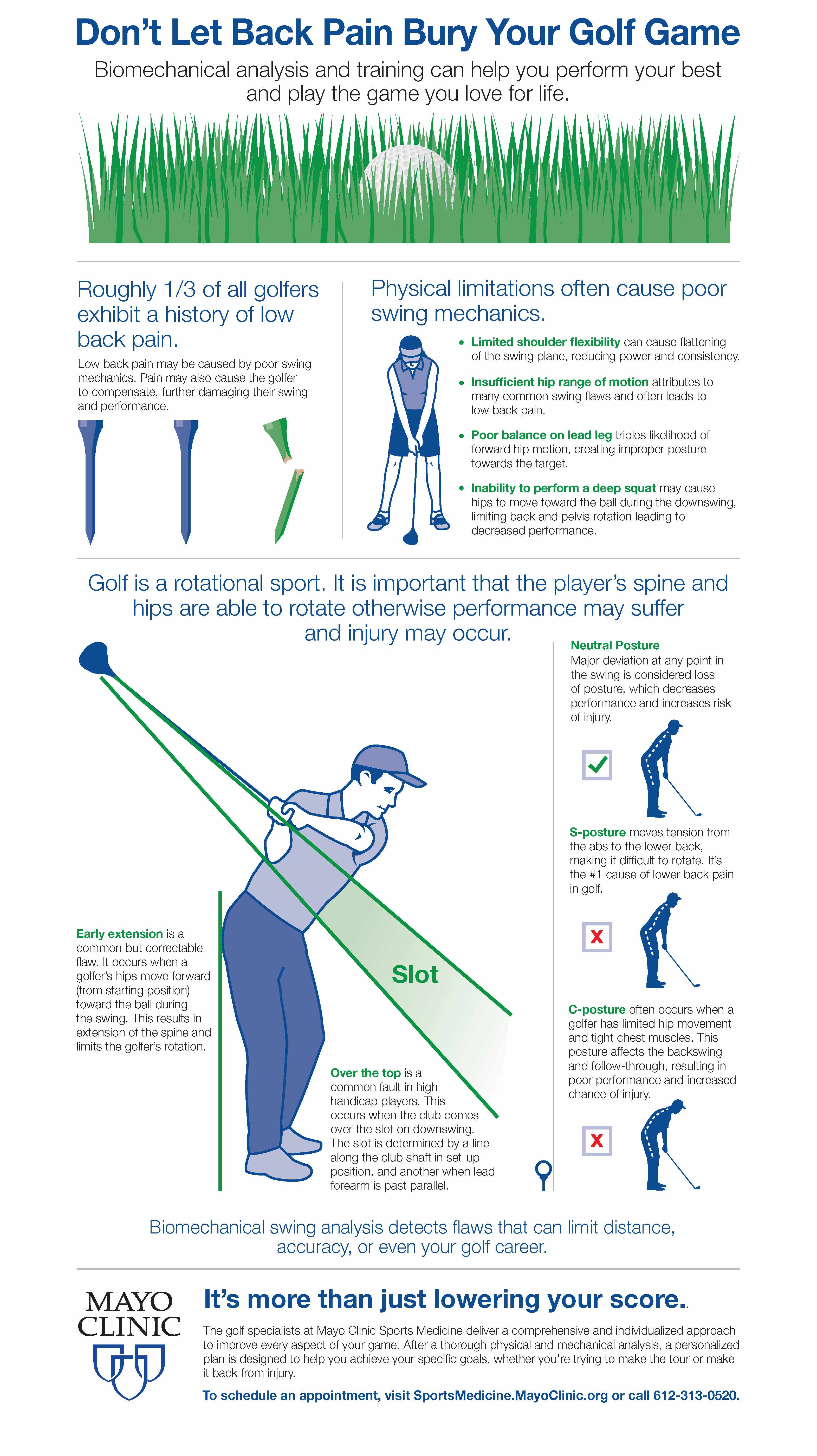 infographic for golf game and back pain
