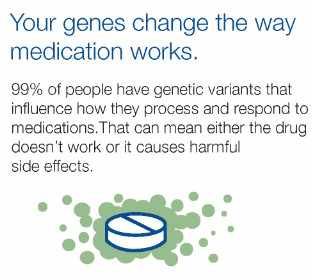 medical illustration infographic describing the pharmocogenomics program