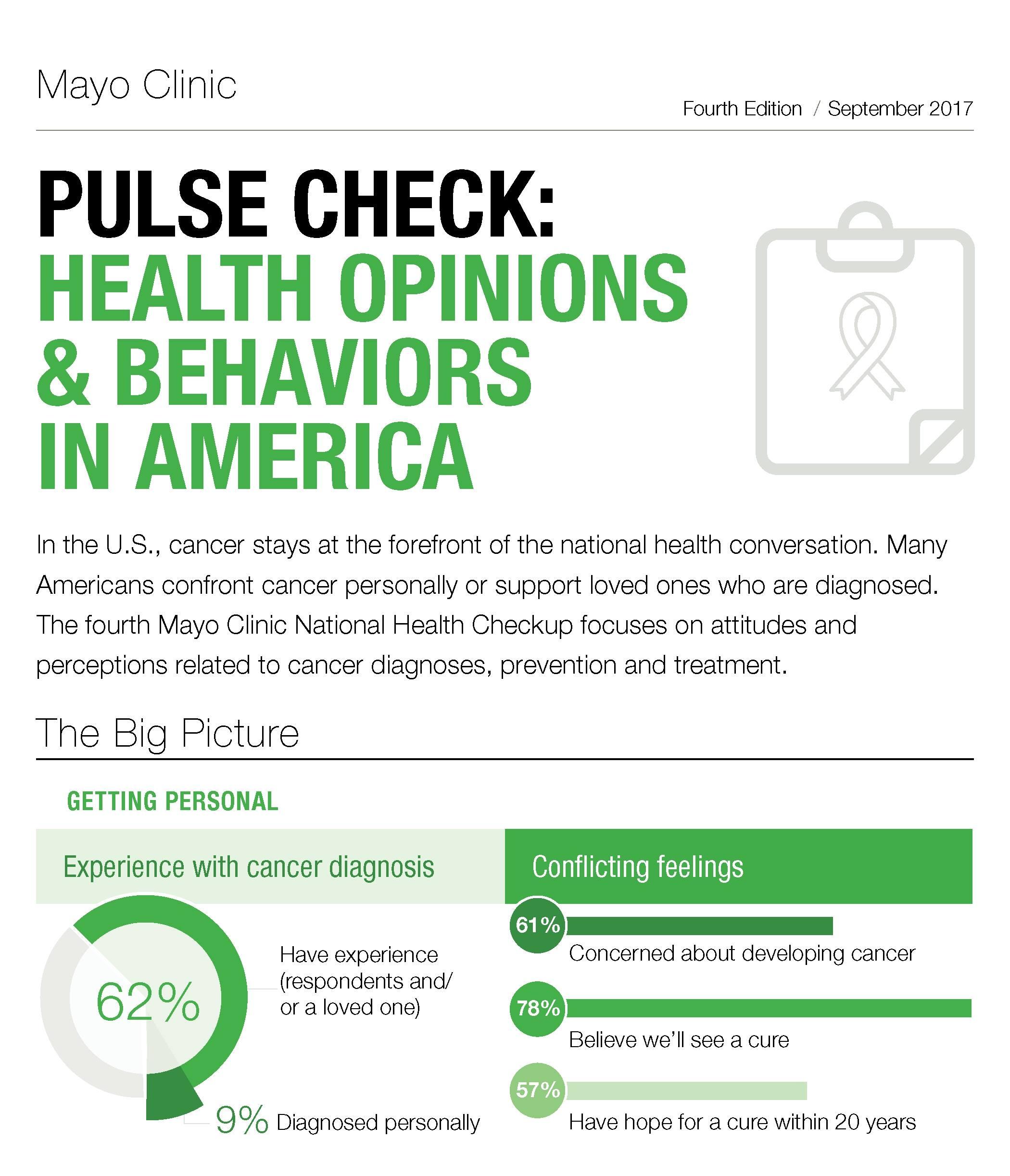 National Health Checkup infographic