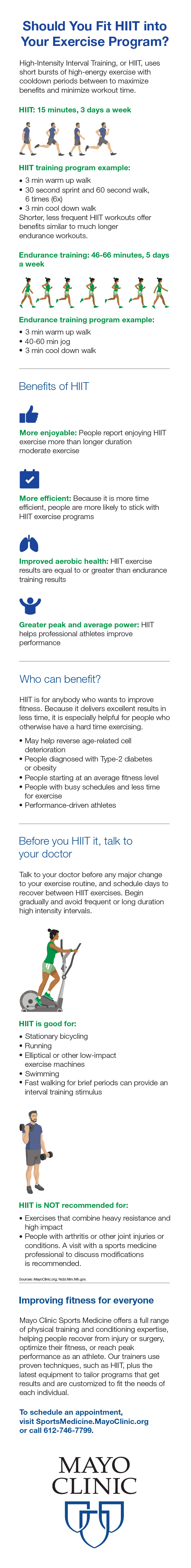infographic for High Intensity Interval Training (HIIT)