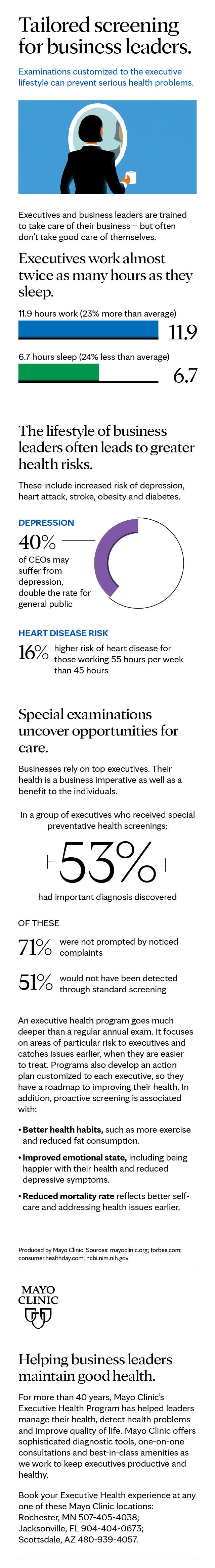 infographic for executive health and screening business leaders