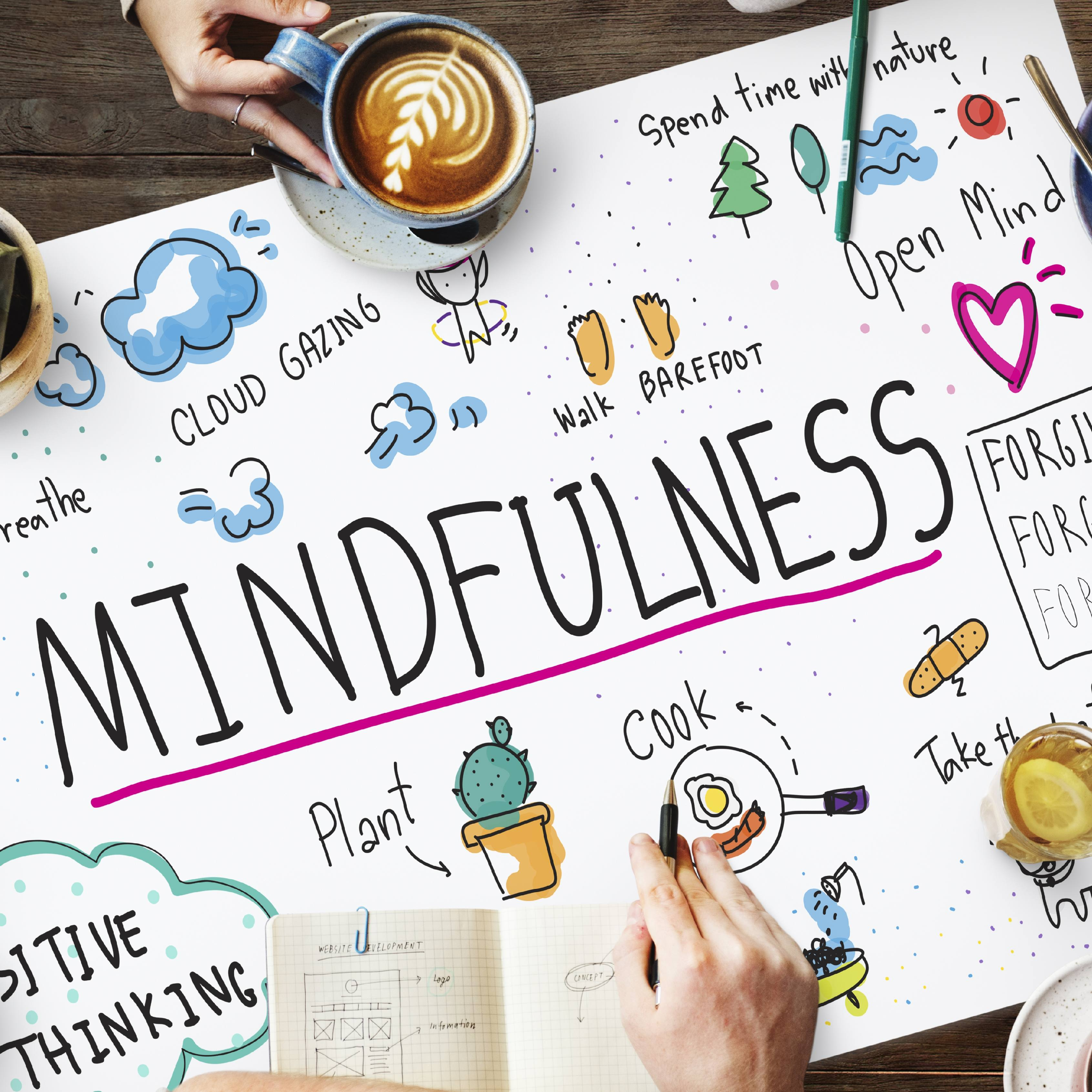 a poster board with a lot of hand drawn pictures and writing directions about mindfulness, positive thinking, relaxing, breathing