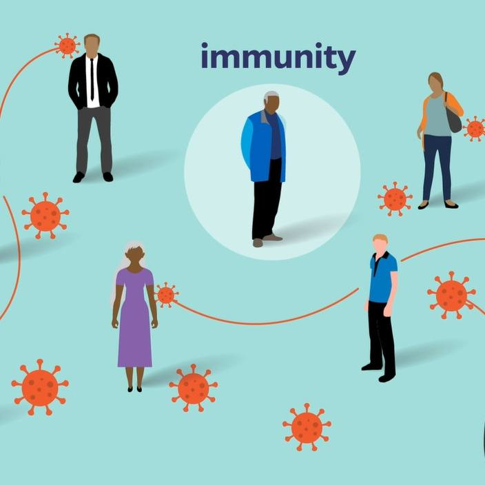 graphic for COVID-19 herd immunity with diverse people across the screen with coronavirus floating between the characters